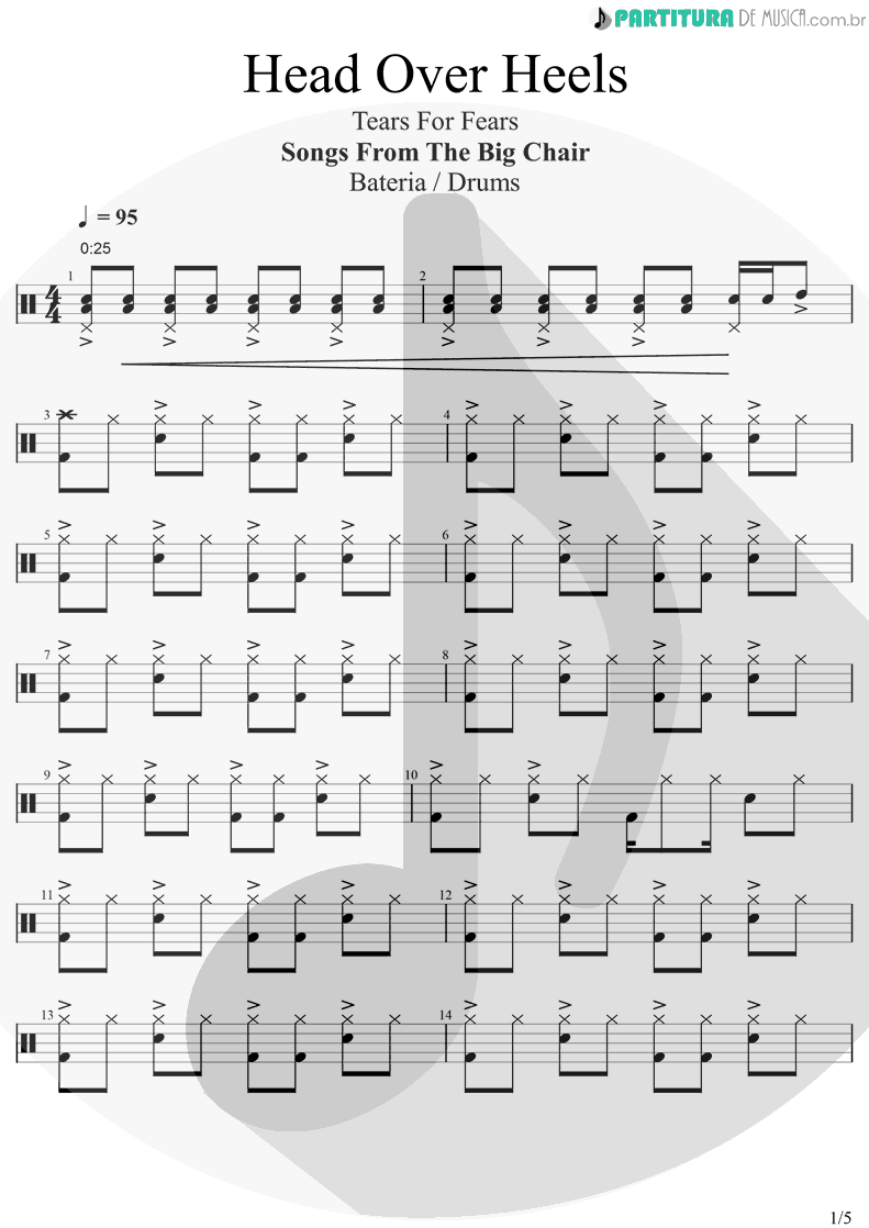 Partitura de musica de Bateria - Head Over Heels | Tears for Fears | Songs from the Big Chair 1985 - pag 1